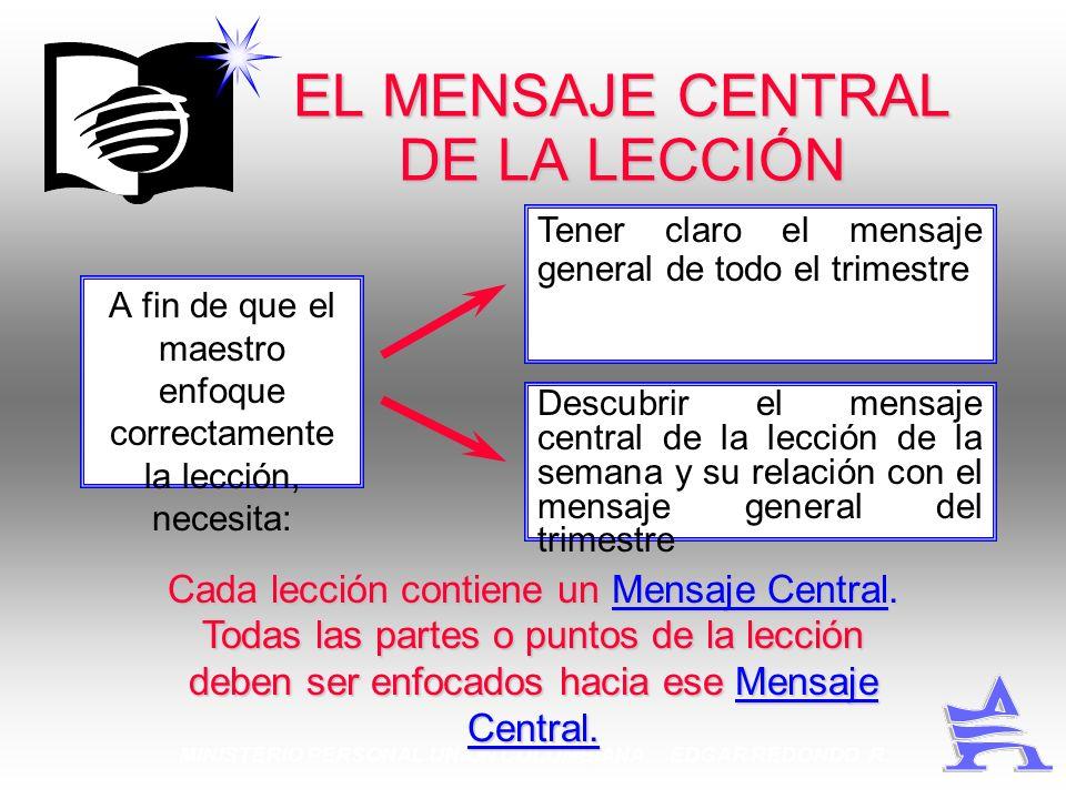 MINISTERIO PERSONAL UNION COLOMBIANA EDGAR REDONDO R. EL MENSAJE CENTRAL DE LA LECCIÓN A fin de que el maestro enfoque correctamente la lección, neces