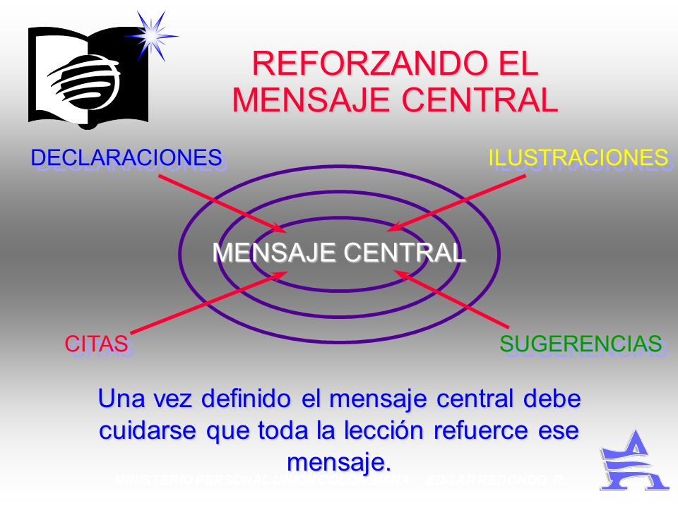 MINISTERIO PERSONAL UNION COLOMBIANA EDGAR REDONDO R. REFORZANDO EL MENSAJE CENTRAL Una vez definido el mensaje central debe cuidarse que toda la lecc