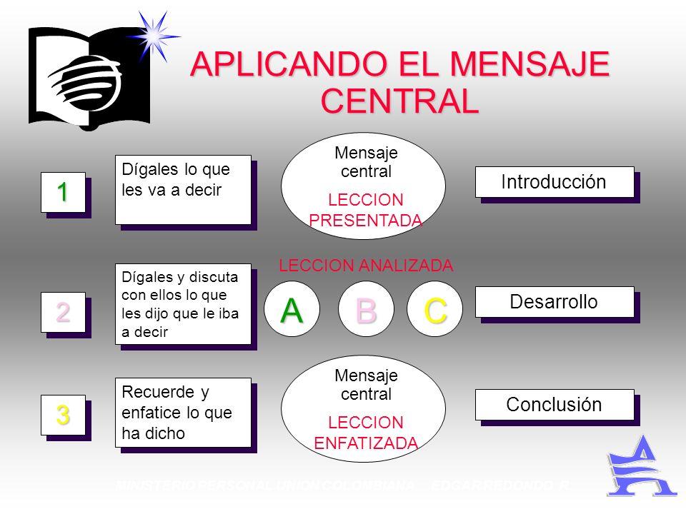 MINISTERIO PERSONAL UNION COLOMBIANA EDGAR REDONDO R. APLICANDO EL MENSAJE CENTRAL Dígales lo que les va a decir fasdfl 11 Mensaje central LECCION PRE