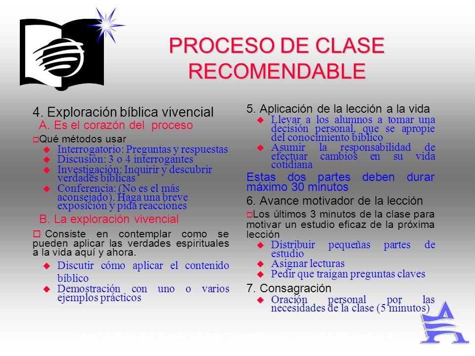 MINISTERIO PERSONAL UNION COLOMBIANA EDGAR REDONDO R. PROCESO DE CLASE RECOMENDABLE 4. Exploración bíblica vivencial A. Es el corazón del proceso Qué