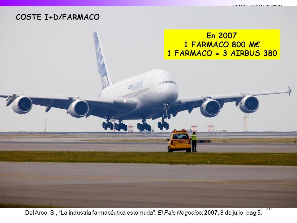26 Del Arco, S., La industria farmacéutica estornuda, El Pais Negocios, 2007, 8 de julio, pag 5. COSTE I+D/FARMACO En 2007 1 FARMACO 800 M 1 FARMACO =