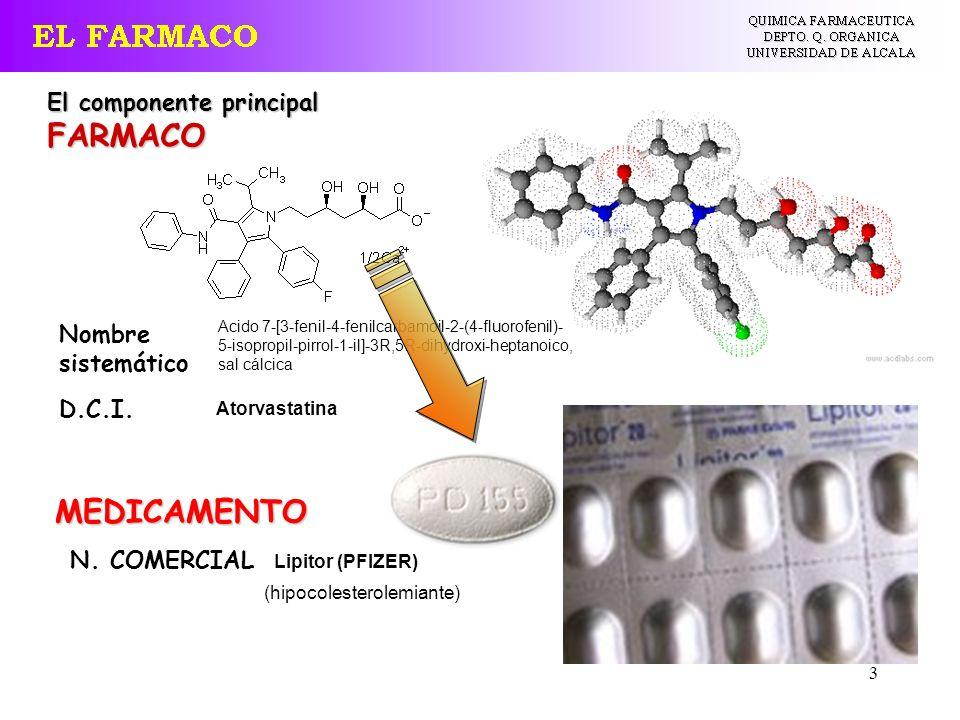 3 El componente principal FARMACO Nombre sistemático D.C.I. MEDICAMENTO N. COMERCIAL Lipitor (PFIZER) Acido 7-[3-fenil-4-fenilcarbamoil-2-(4-fluorofen