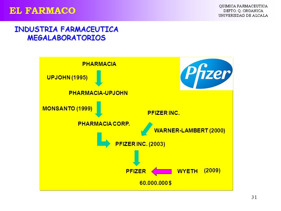 31 INDUSTRIA FARMACEUTICA MEGALABORATORIOS PHARMACIA PHARMACIA-UPJOHN MONSANTO (1999) PHARMACIA CORP. PFIZER INC. PFIZER INC. (2003) WARNER-LAMBERT (2