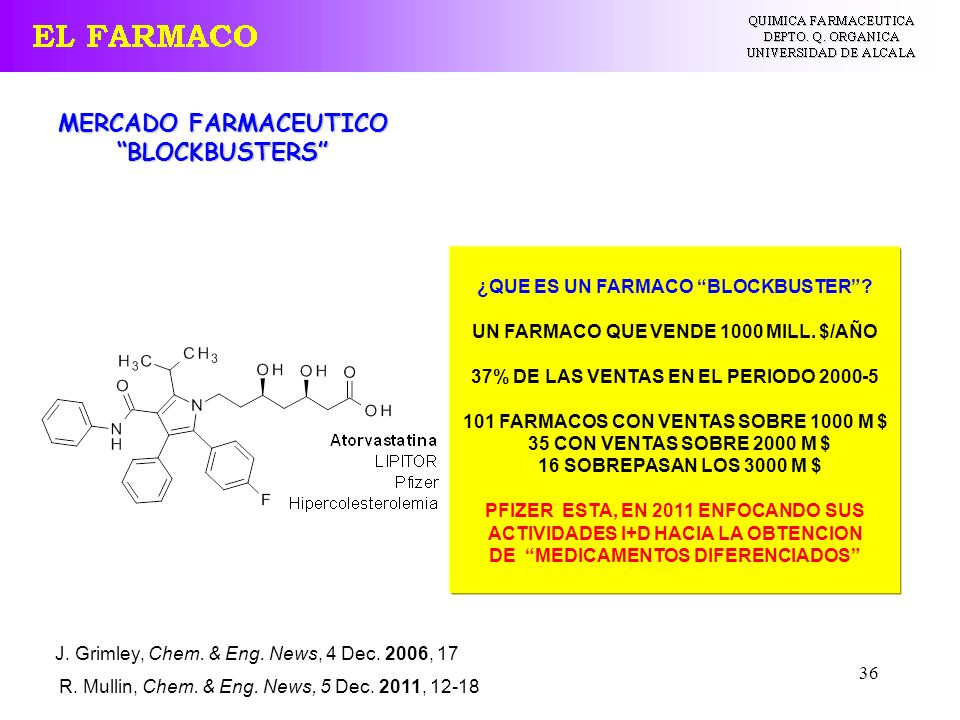 36 MERCADO FARMACEUTICO BLOCKBUSTERS J. Grimley, Chem. & Eng. News, 4 Dec. 2006, 17 ¿QUE ES UN FARMACO BLOCKBUSTER? UN FARMACO QUE VENDE 1000 MILL. $/