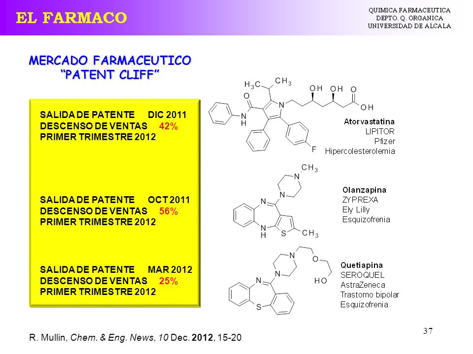 37 MERCADO FARMACEUTICO PATENT CLIFF R. Mullin, Chem. & Eng. News, 10 Dec. 2012, 15-20 SALIDA DE PATENTE DIC 2011 DESCENSO DE VENTAS 42% PRIMER TRIMES