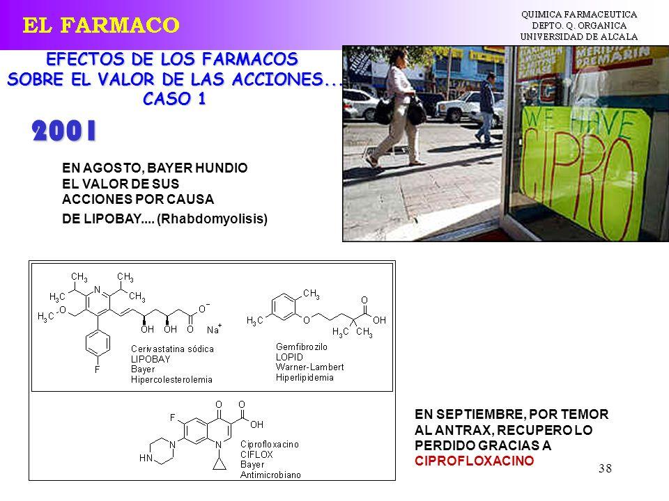 38 EFECTOS DE LOS FARMACOS SOBRE EL VALOR DE LAS ACCIONES... CASO 1 EN AGOSTO, BAYER HUNDIO EL VALOR DE SUS ACCIONES POR CAUSA DE LIPOBAY.... (Rhabdom