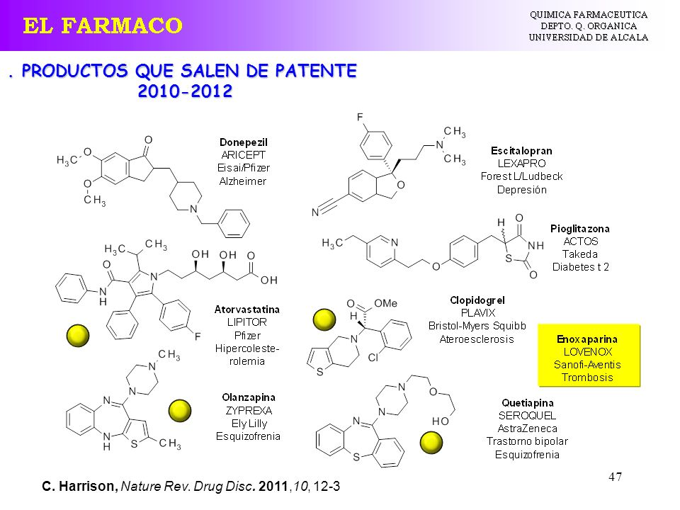 47. PRODUCTOS QUE SALEN DE PATENTE 2010-2012 C. Harrison, Nature Rev. Drug Disc. 2011,10, 12-3