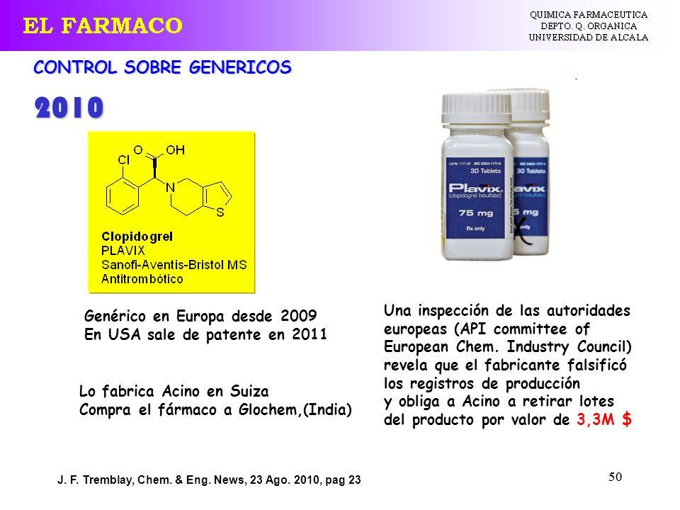50 J. F. Tremblay, Chem. & Eng. News, 23 Ago. 2010, pag 23 CONTROL SOBRE GENERICOS Genérico en Europa desde 2009 En USA sale de patente en 2011 Lo fab