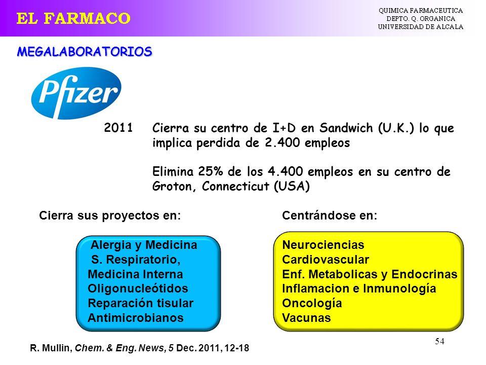 Cierra sus proyectos en:Centrándose en: Alergia y MedicinaNeurociencias S. Respiratorio, Cardiovascular Medicina InternaEnf. Metabolicas y Endocrinas