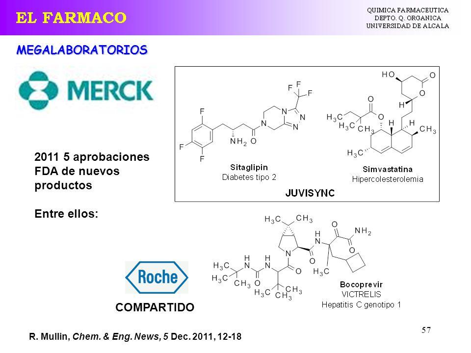 57 R. Mullin, Chem. & Eng. News, 5 Dec. 2011, 12-18 MEGALABORATORIOS 2011 5 aprobaciones FDA de nuevos productos Entre ellos: COMPARTIDO
