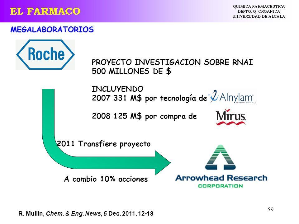59 PROYECTO INVESTIGACION SOBRE RNAI 500 MILLONES DE $ INCLUYENDO 2007 331 M$ por tecnología de 2008 125 M$ por compra de 2011 Transfiere proyecto A c