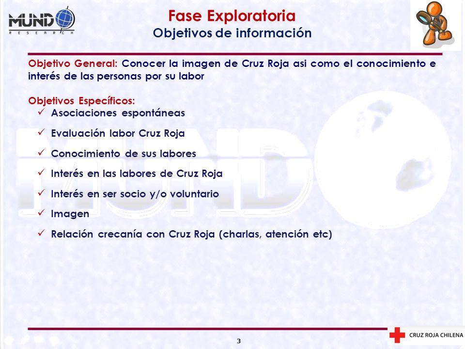 3 Fase Exploratoria Objetivos de información Objetivo General: Conocer la imagen de Cruz Roja asi como el conocimiento e interés de las personas por s