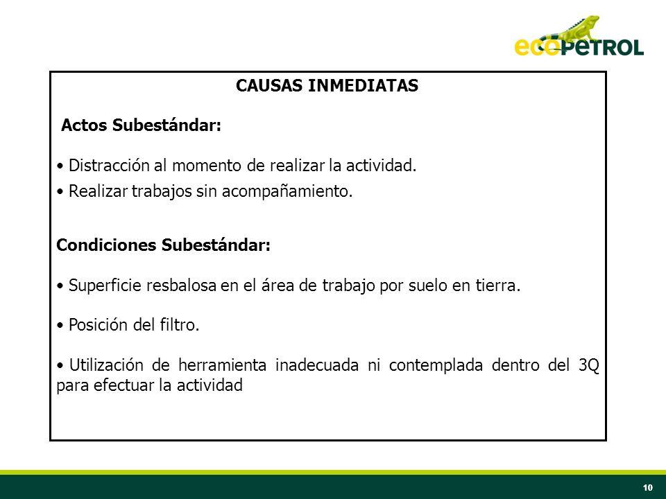 10 CAUSAS INMEDIATAS Actos Subestándar: Distracción al momento de realizar la actividad. Realizar trabajos sin acompañamiento. Condiciones Subestándar