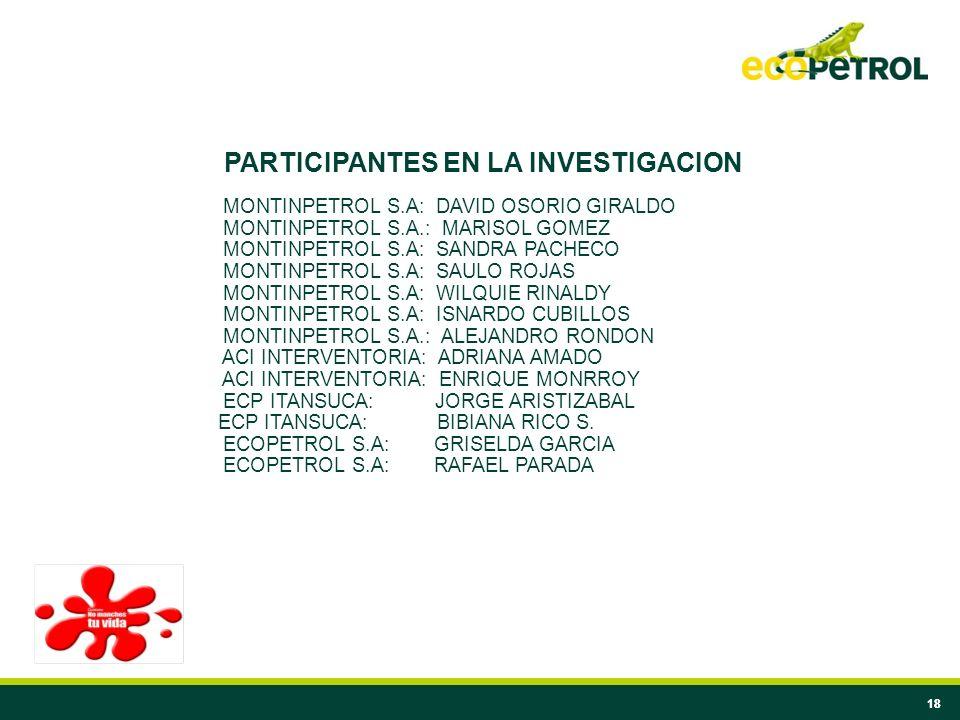 18 PARTICIPANTES EN LA INVESTIGACION MONTINPETROL S.A: DAVID OSORIO GIRALDO MONTINPETROL S.A.: MARISOL GOMEZ MONTINPETROL S.A: SANDRA PACHECO MONTINPE