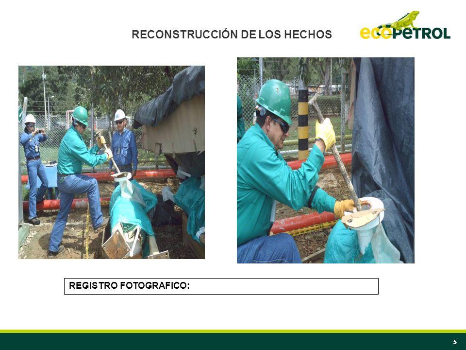 555 RECONSTRUCCIÓN DE LOS HECHOS REGISTRO FOTOGRAFICO:
