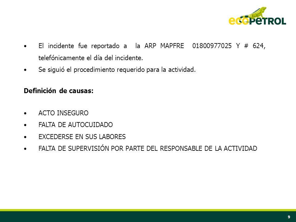 99 El incidente fue reportado a la ARP MAPFRE 01800977025 Y # 624, telefónicamente el día del incidente. Se siguió el procedimiento requerido para la