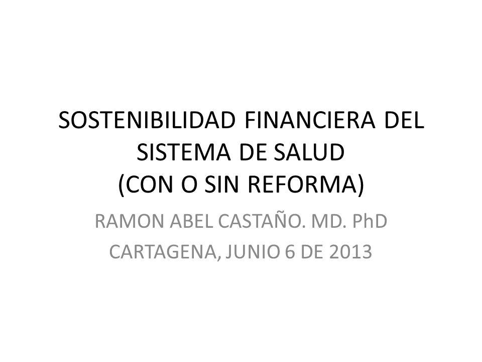 SOSTENIBILIDAD FINANCIERA DEL SISTEMA DE SALUD (CON O SIN REFORMA) RAMON ABEL CASTAÑO. MD. PhD CARTAGENA, JUNIO 6 DE 2013