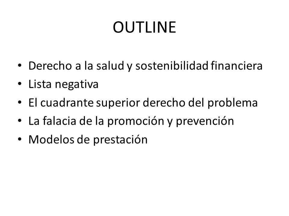 OUTLINE Derecho a la salud y sostenibilidad financiera Lista negativa El cuadrante superior derecho del problema La falacia de la promoción y prevenci