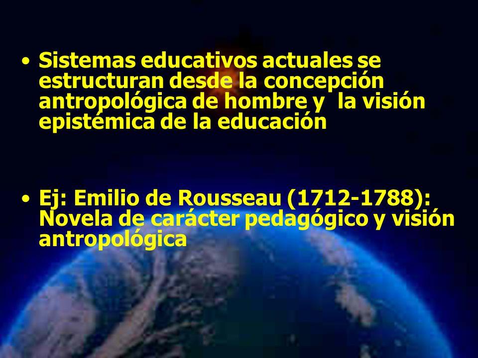 Mariela Salgado A Sistemas educativos actuales se estructuran desde la concepción antropológica de hombre y la visión epistémica de la educación Ej: Emilio de Rousseau (1712-1788): Novela de carácter pedagógico y visión antropológica