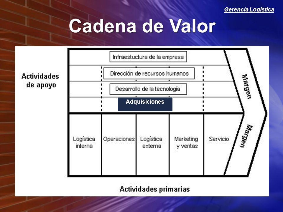 Gerencia Logística Cadena de Valor Adquisiciones