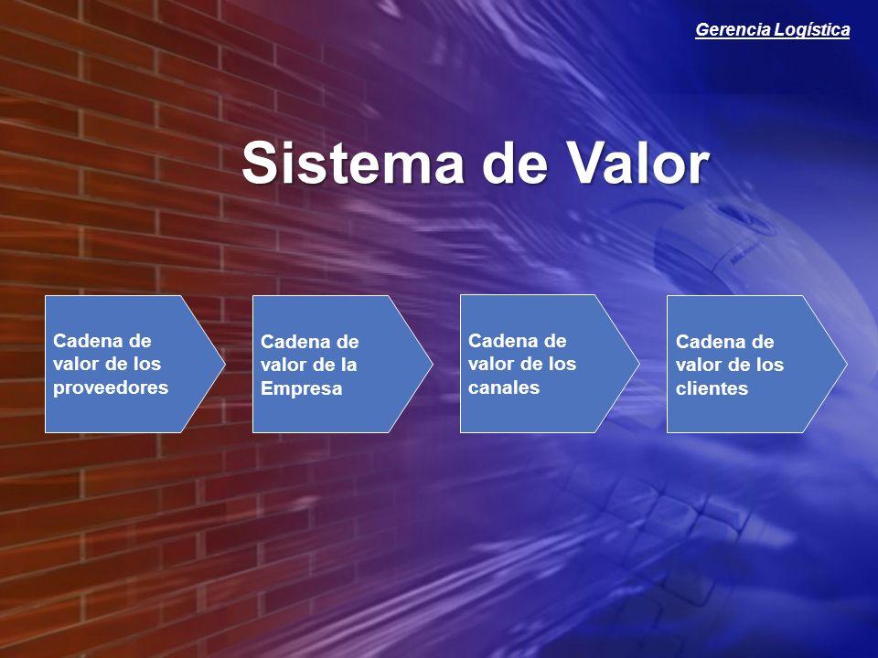 Gerencia Logística Sistema de Valor Cadena de valor de los proveedores Cadena de valor de la Empresa Cadena de valor de los canales Cadena de valor de