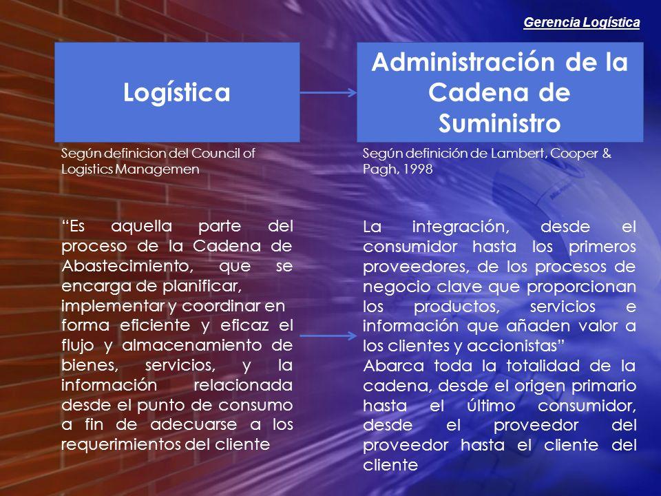 Gerencia Logística Logística Según definicion del Council of Logistics Managemen Es aquella parte del proceso de la Cadena de Abastecimiento, que se e