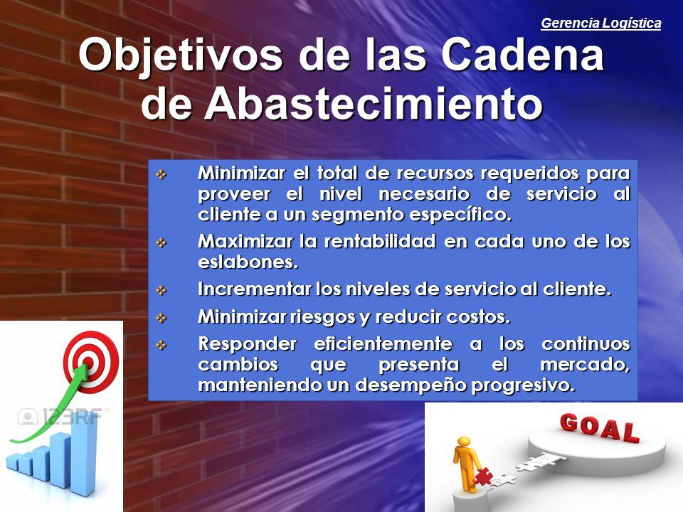 Gerencia Logística Objetivos de las Cadena de Abastecimiento Minimizar el total de recursos requeridos para proveer el nivel necesario de servicio al