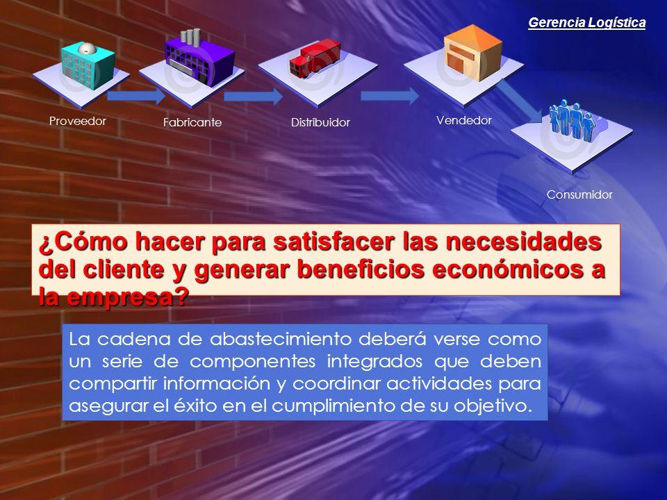 Gerencia Logística ¿Cómo hacer para satisfacer las necesidades del cliente y generar beneficios económicos a la empresa? Proveedor FabricanteDistribui