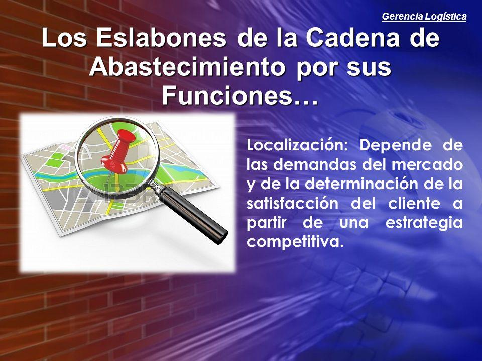 Gerencia Logística Los Eslabones de la Cadena de Abastecimiento por sus Funciones… Localización: Depende de las demandas del mercado y de la determina