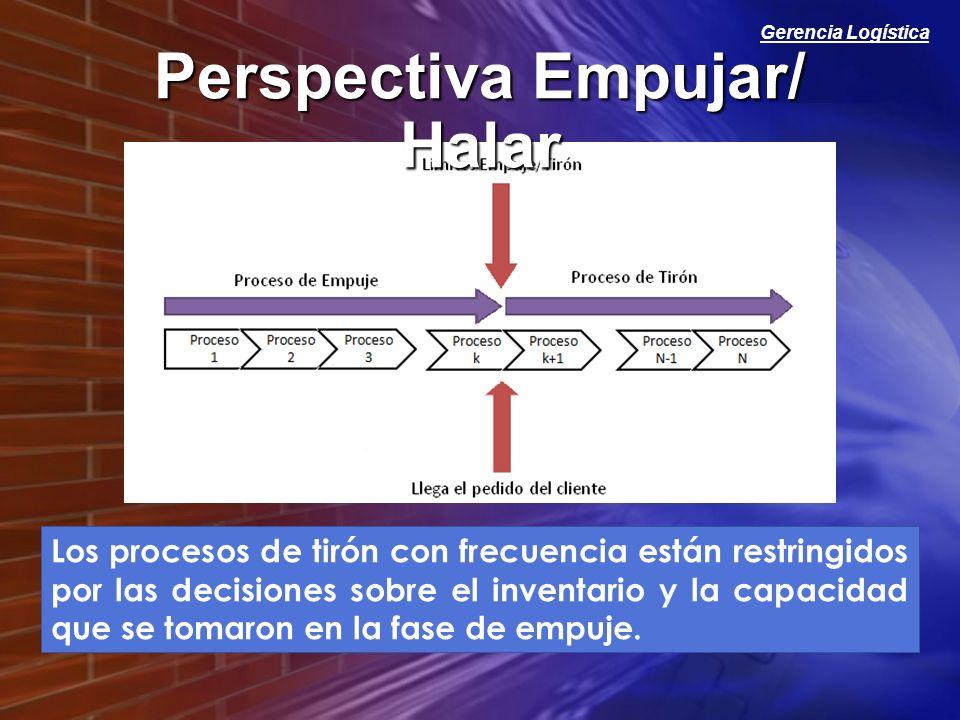 Gerencia Logística Los procesos de tirón con frecuencia están restringidos por las decisiones sobre el inventario y la capacidad que se tomaron en la