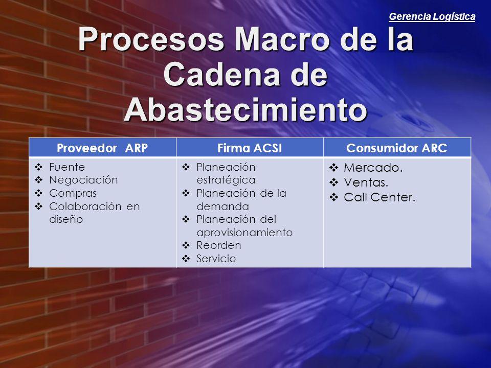 Gerencia Logística Procesos Macro de la Cadena de Abastecimiento Proveedor ARPFirma ACSIConsumidor ARC Fuente Negociación Compras Colaboración en dise