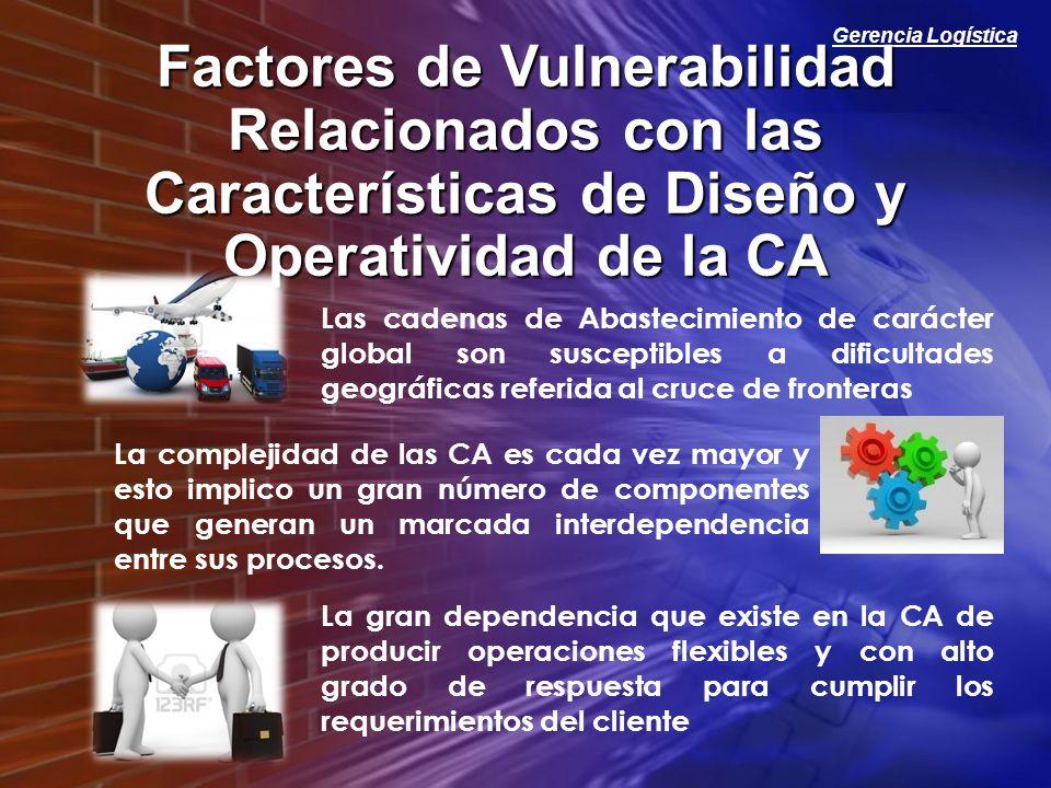 Gerencia Logística Factores de Vulnerabilidad Relacionados con las Características de Diseño y Operatividad de la CA Las cadenas de Abastecimiento de