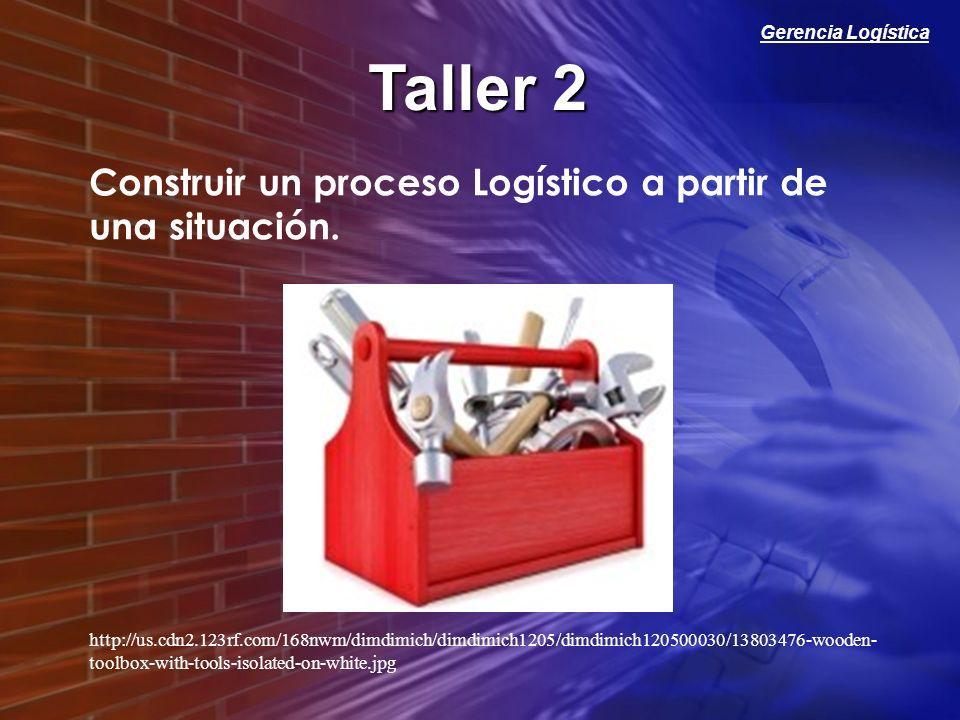 Gerencia Logística Taller 2 Construir un proceso Logístico a partir de una situación. http://us.cdn2.123rf.com/168nwm/dimdimich/dimdimich1205/dimdimic