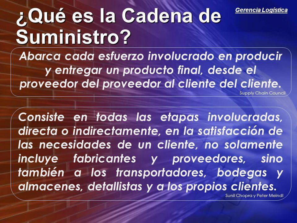 Gerencia Logística ¿Qué es la Cadena de Suministros.