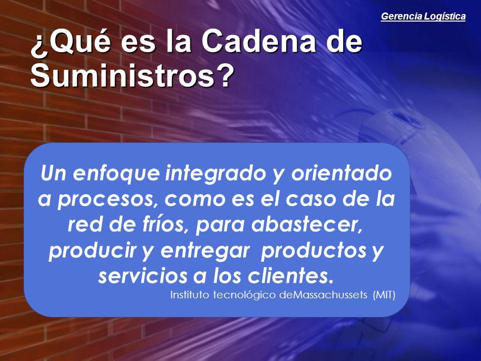 Gerencia Logística Cadena de Abastecimiento Ideal Relaciones ganar-ganar entre los actores de la cadena.