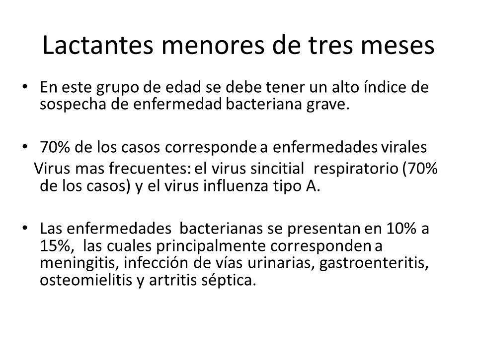En este grupo de edad se debe tener un alto índice de sospecha de enfermedad bacteriana grave. 70% de los casos corresponde a enfermedades virales Vir