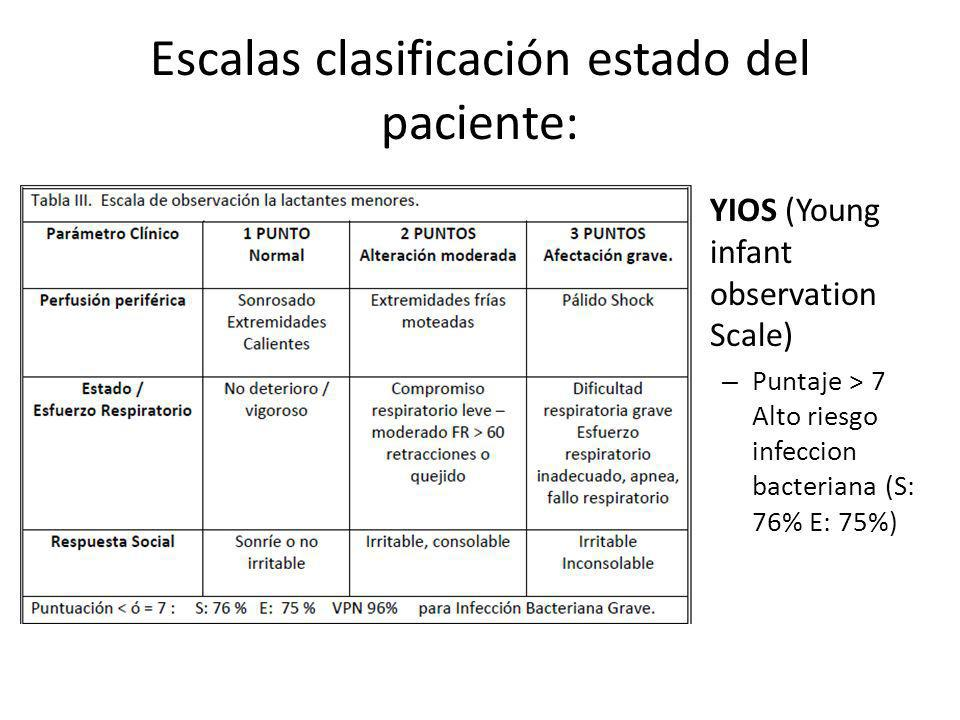 Escalas clasificación estado del paciente: YIOS (Young infant observation Scale) – Puntaje > 7 Alto riesgo infeccion bacteriana (S: 76% E: 75%)