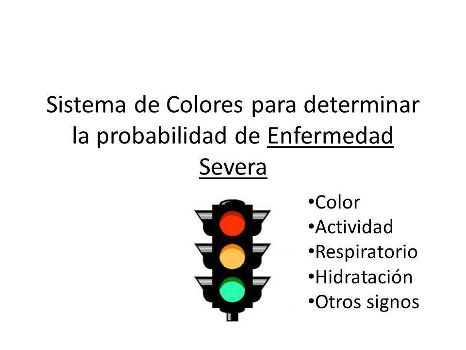 Sistema de Colores para determinar la probabilidad de Enfermedad Severa Color Actividad Respiratorio Hidratación Otros signos