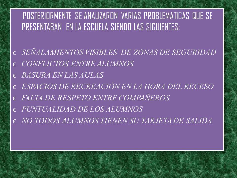 POSTERIORMENTE SE ANALIZARON VARIAS PROBLEMATICAS QUE SE PRESENTABAN EN LA ESCUELA SIENDO LAS SIGUIENTES: SEÑALAMIENTOS VISIBLES DE ZONAS DE SEGURIDAD CONFLICTOS ENTRE ALUMNOS BASURA EN LAS AULAS ESPACIOS DE RECREACIÓN EN LA HORA DEL RECESO FALTA DE RESPETO ENTRE COMPAÑEROS PUNTUALIDAD DE LOS ALUMNOS NO TODOS ALUMNOS TIENEN SU TARJETA DE SALIDA POSTERIORMENTE SE ANALIZARON VARIAS PROBLEMATICAS QUE SE PRESENTABAN EN LA ESCUELA SIENDO LAS SIGUIENTES: SEÑALAMIENTOS VISIBLES DE ZONAS DE SEGURIDAD CONFLICTOS ENTRE ALUMNOS BASURA EN LAS AULAS ESPACIOS DE RECREACIÓN EN LA HORA DEL RECESO FALTA DE RESPETO ENTRE COMPAÑEROS PUNTUALIDAD DE LOS ALUMNOS NO TODOS ALUMNOS TIENEN SU TARJETA DE SALIDA
