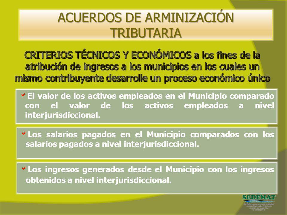 ACUERDOS DE ARMINIZACIÓN TRIBUTARIA El valor de los activos empleados en el Municipio comparado con el valor de los activos empleados a nivel interjur