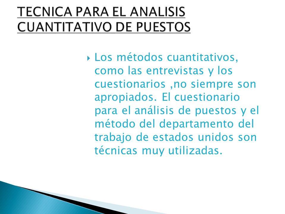 Los métodos cuantitativos, como las entrevistas y los cuestionarios,no siempre son apropiados. El cuestionario para el análisis de puestos y el método