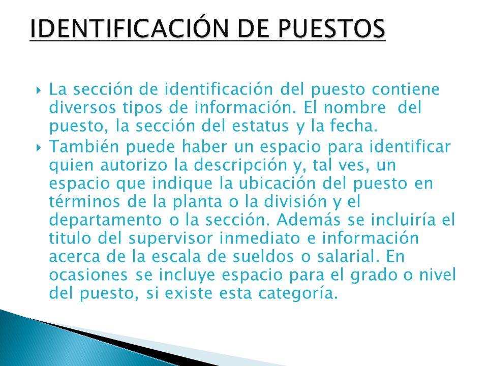 La sección de identificación del puesto contiene diversos tipos de información. El nombre del puesto, la sección del estatus y la fecha. También puede
