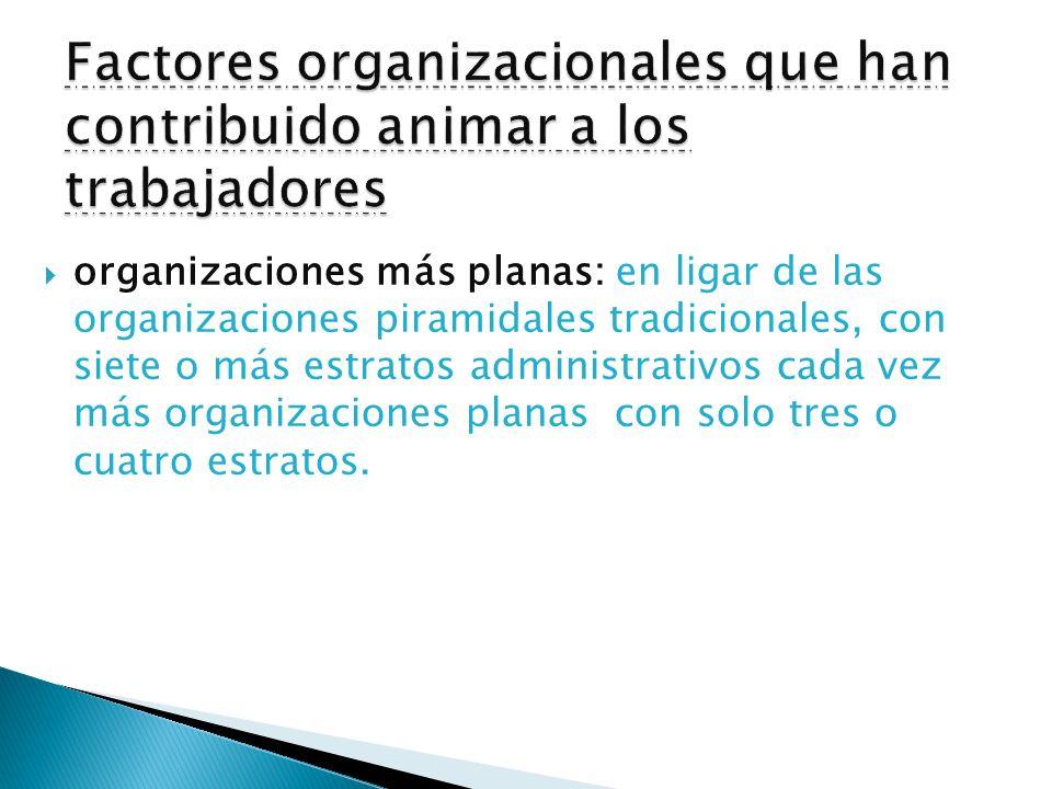 organizaciones más planas: en ligar de las organizaciones piramidales tradicionales, con siete o más estratos administrativos cada vez más organizacio