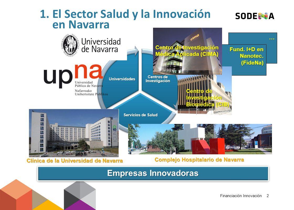 2 1. El Sector Salud y la Innovación en Navarra Centros de Investigación Servicios de Salud Universidades … Fund. I+D en Nanotec. (FideNa) Centro de I