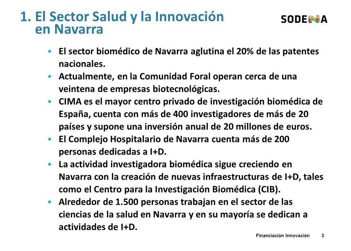 1. El Sector Salud y la Innovación en Navarra El sector biomédico de Navarra aglutina el 20% de las patentes nacionales. Actualmente, en la Comunidad