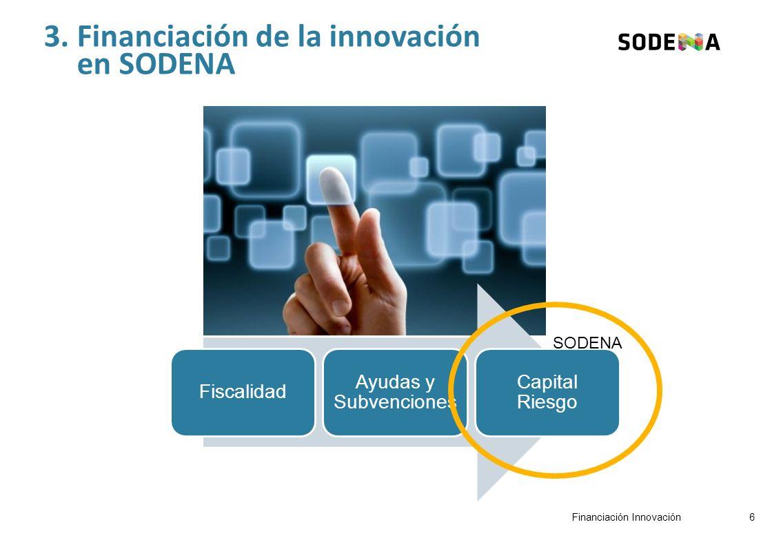 3. Financiación de la innovación en SODENA Fiscalidad Ayudas y Subvenciones Capital Riesgo SODENA 6Financiación Innovación
