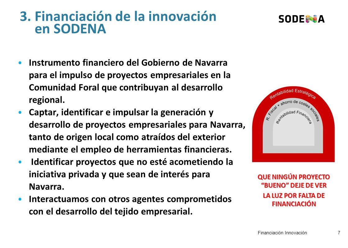 3. Financiación de la innovación en SODENA Instrumento financiero del Gobierno de Navarra para el impulso de proyectos empresariales en la Comunidad F