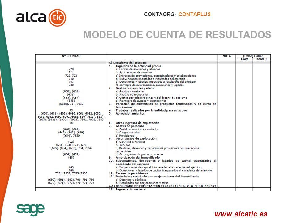 11 © 2008 Sage CONTAORG· CONTAPLUS MODELO DE CUENTA DE RESULTADOS www.alcatic.es