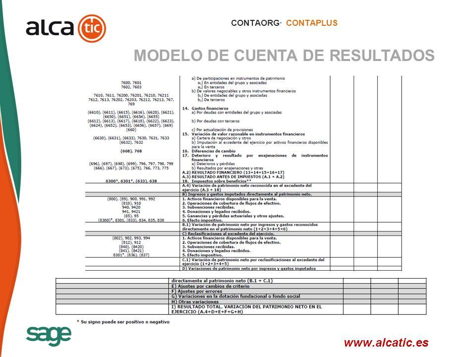 12 © 2008 Sage CONTAORG· CONTAPLUS MODELO DE CUENTA DE RESULTADOS www.alcatic.es