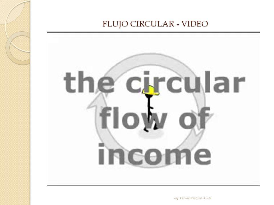 FLUJO CIRCULAR - VIDEO Ing. Claudia Valdiviezo Corte
